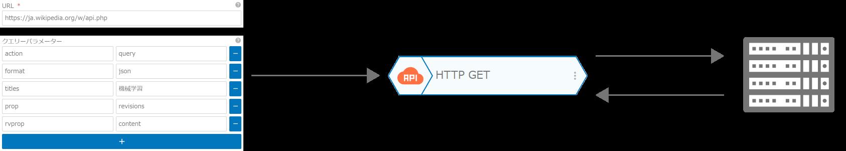 HTTP GET ブロックの概念図