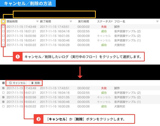 実行中のフローのキャンセルとログの削除方法
