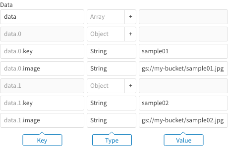 Image classification: prediction input data as multiple objects