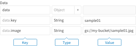 Image classification: prediction input data as an object