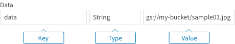 Image classification: prediction input data as strings