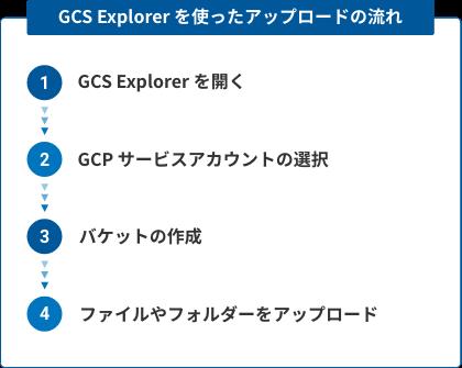 GCS Explorer を使ったアップロードの流れ