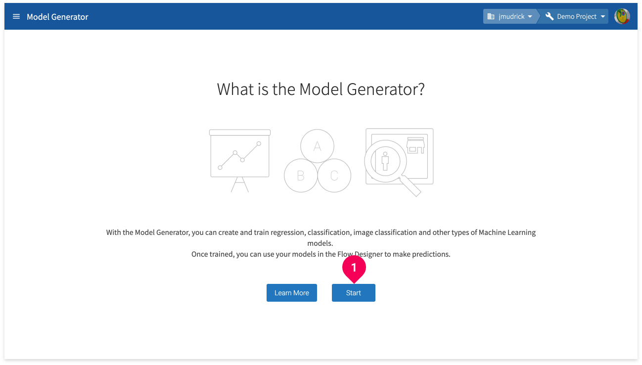What is the Model Generator?
