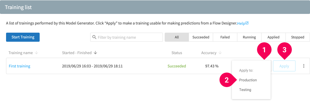 Applying a trained model to use for predictions