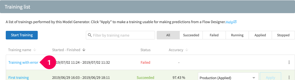 Training list example with an error