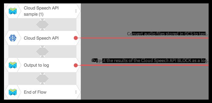 Speech recognition BLOCK sample Flow (1)