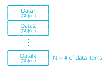 Upload to Analytics from a variable example array