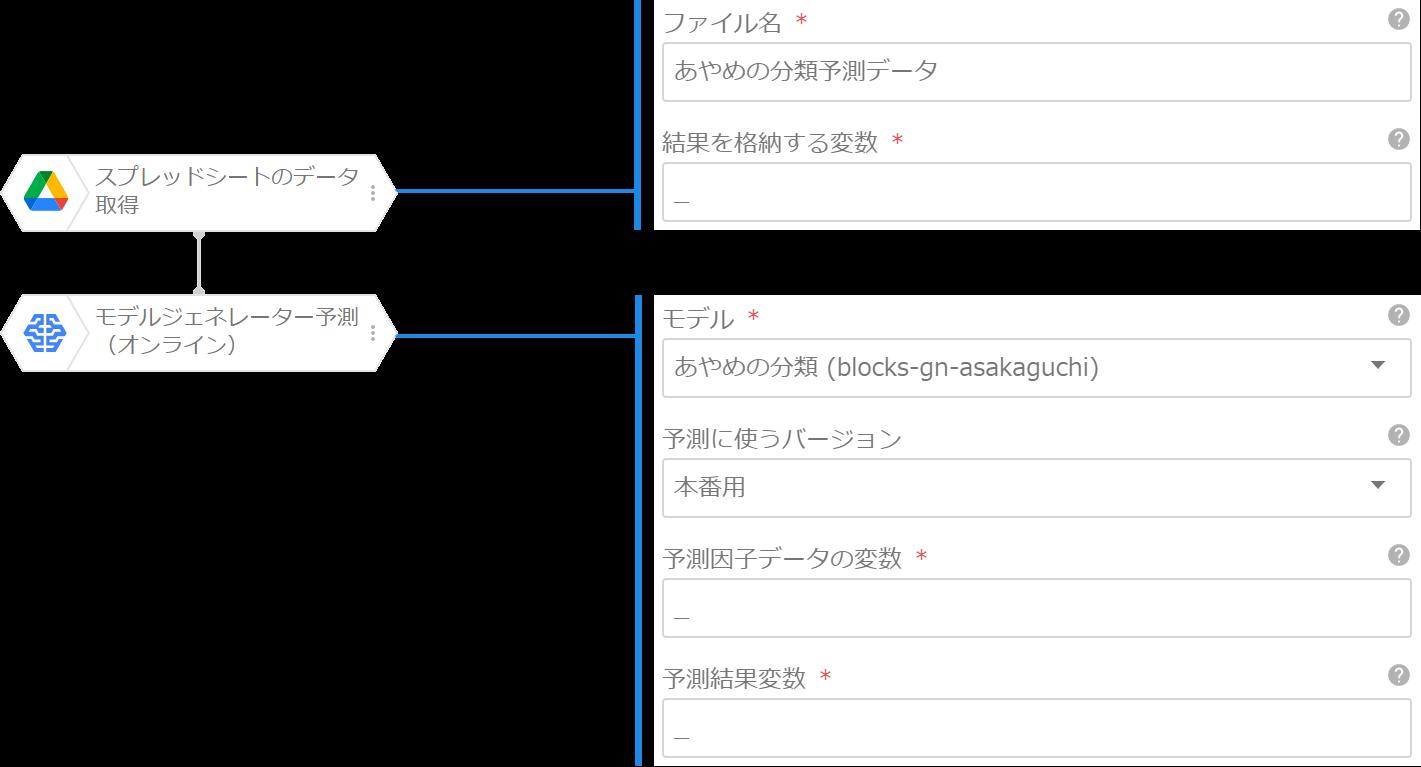 スプレッドシートのデータを取得ブロックの使用例