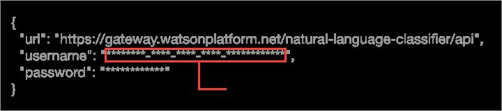 補足説明図:ユーザー名入力時の資格情報の例