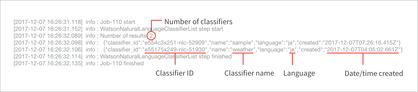 Classifier list log output example
