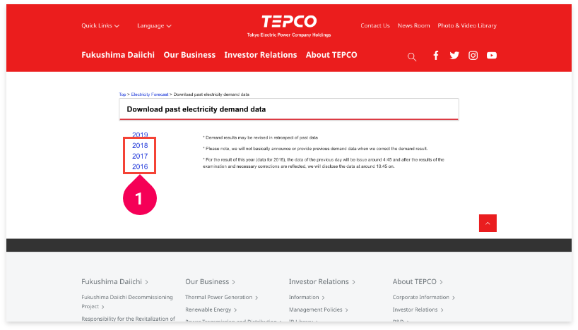The TEPCO data download page