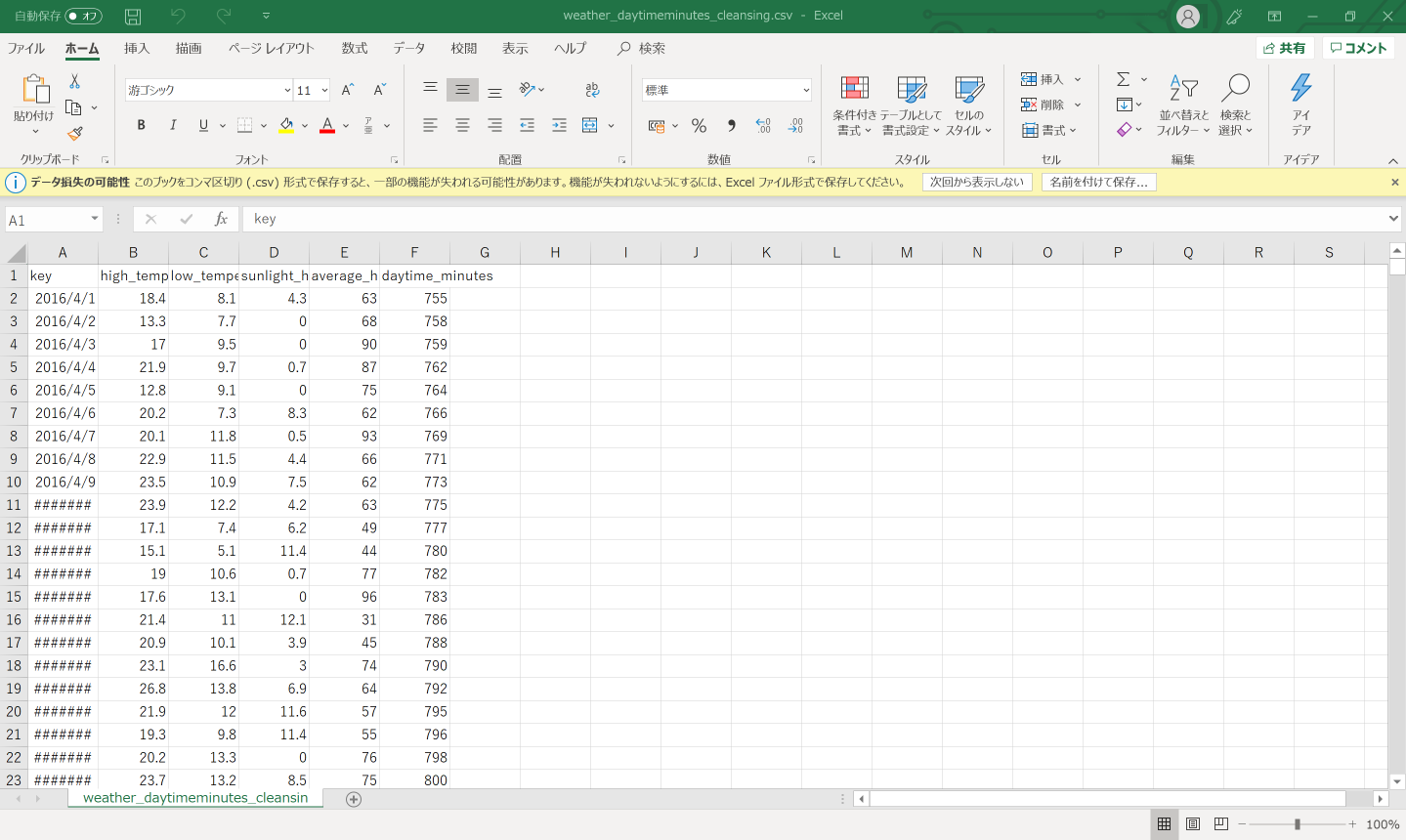 Excel で weather_daytimeminutes_cleansing.csv ファイルを開いた様子