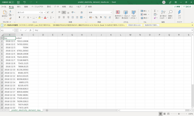 予測結果の CSV ファイルを Excel で開いて確認する様子