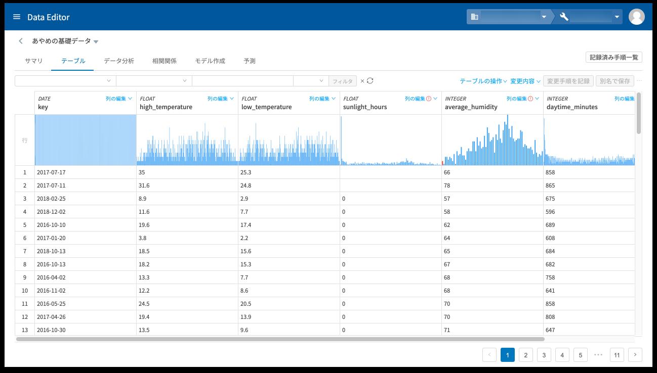 DataEditor のデータ(テーブル)編集画面