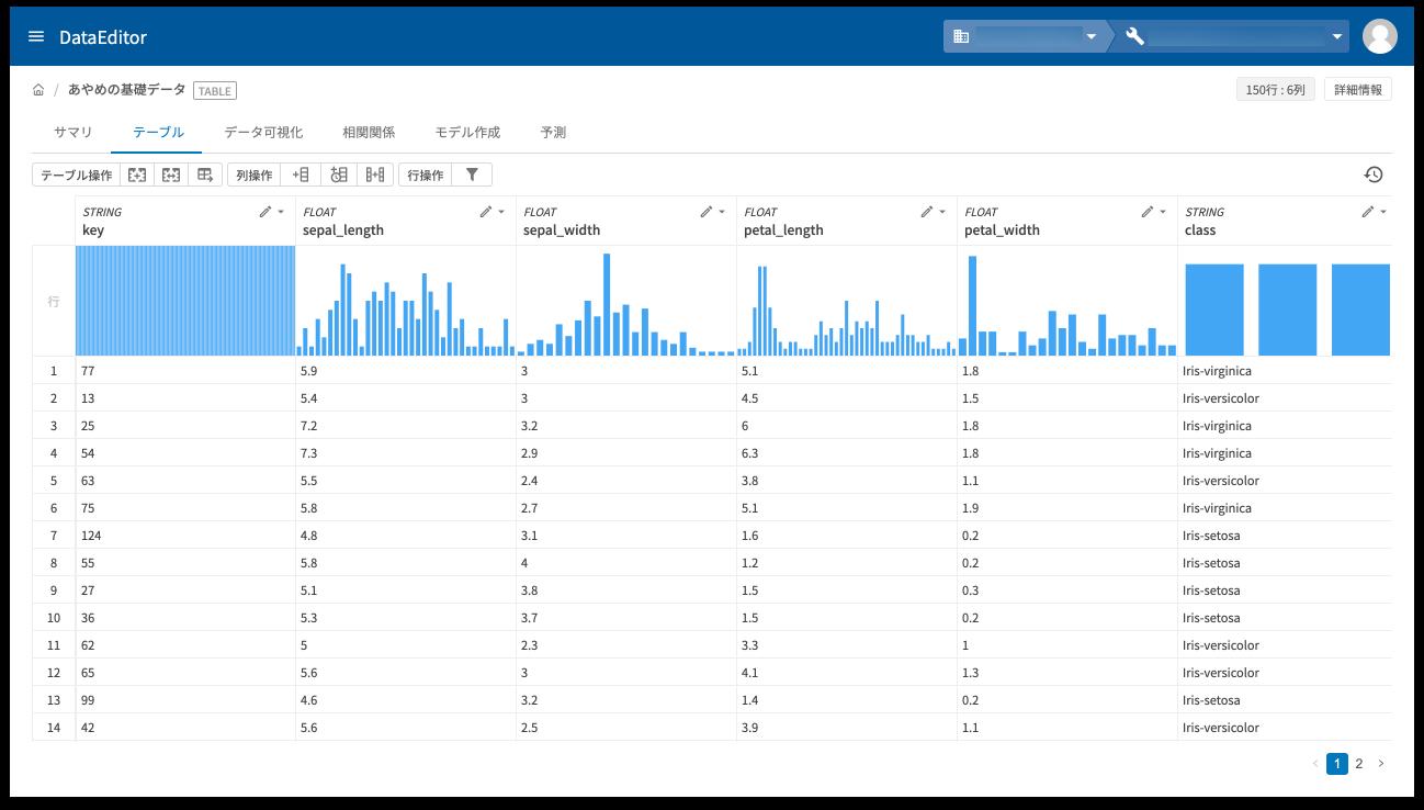 データ編集画面のデータ表示例