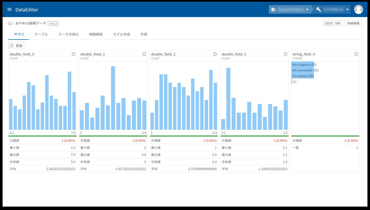 DataEditor のデータ操作画面