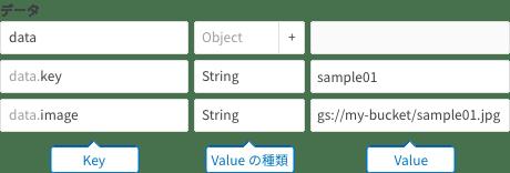 画像分類タイプ予測因子データがオブジェクトのケース