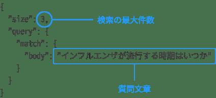api_search_1_0