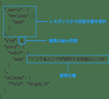 api_search_1_m